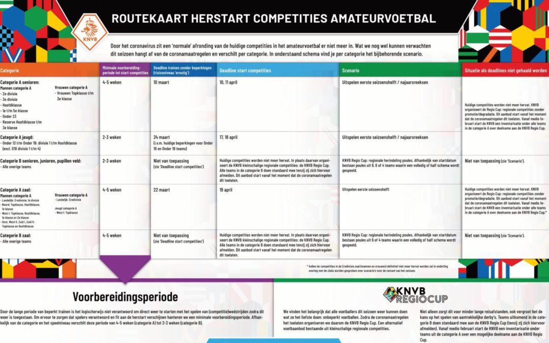 Routekaart KNVB herstart competities